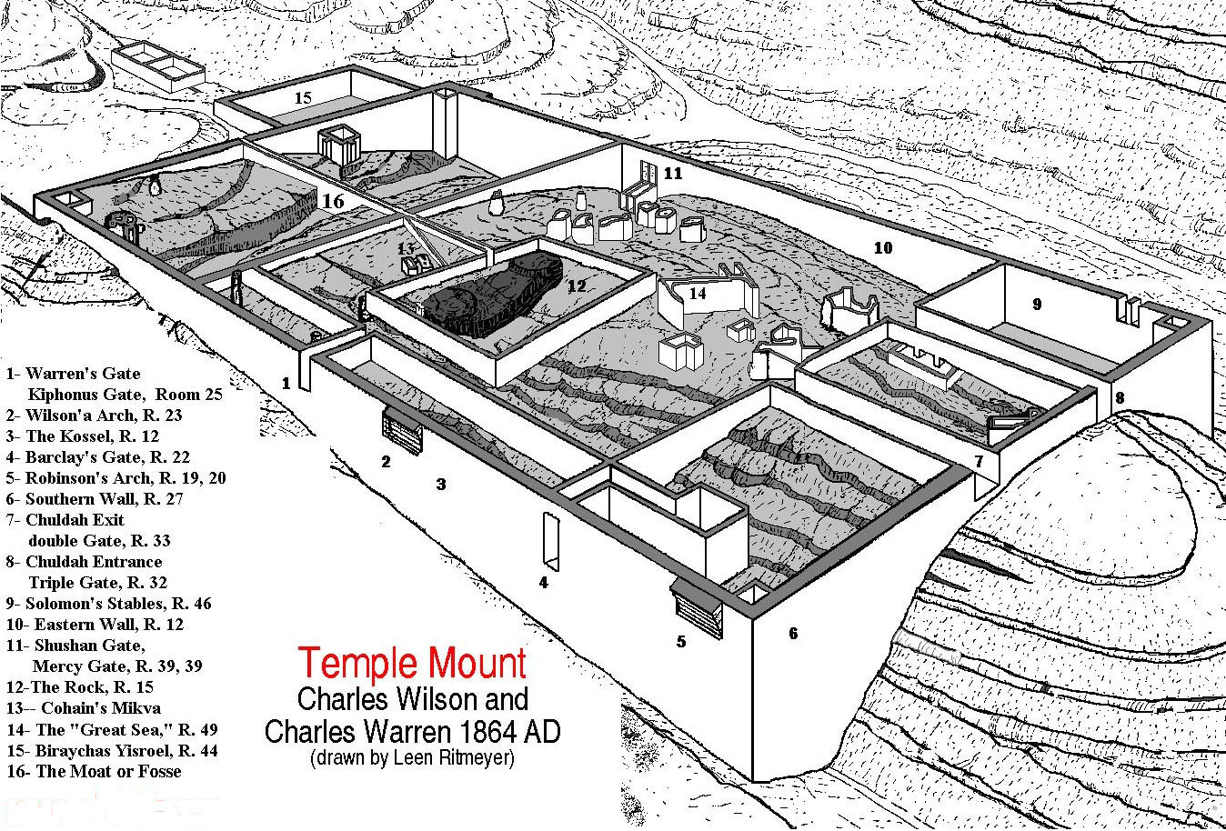 Denial Of Access And Worship On The Temple Mount Haram